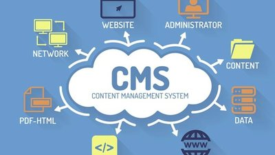 Nine tips on choosing the best CMS for your website (and avoid future regrets)
